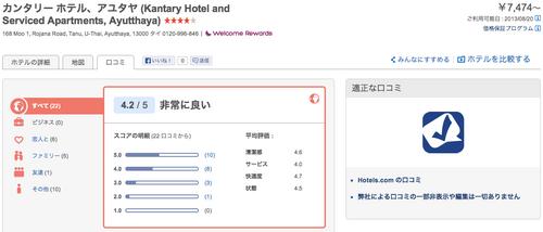 カンタリー_ホテル、アユタヤ__Kantary_Hotel_and_Serviced_Apartments__Ayutthaya__-_ホテルズドットコム_ジャパン___Hotels.com_-_Japan.png
