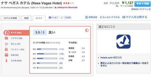 ナサ_ベガス_ホテル__Nasa_Vegas_Hotel__-_ホテルズドットコム_ジャパン___Hotels.com_-_Japan.png